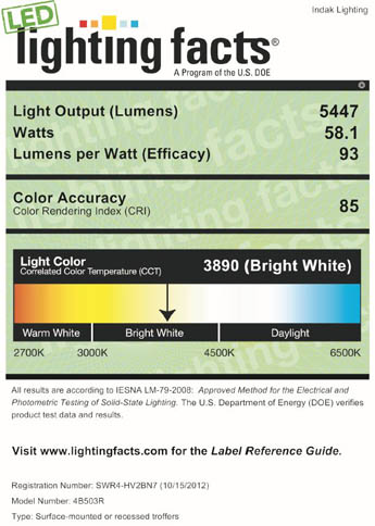LED Lighting Facts for 2x4 Troffer Light