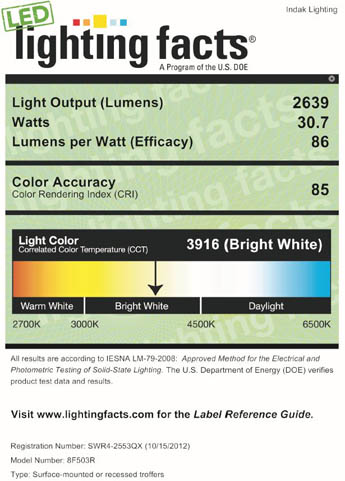 LED Lighting Facts for 1x4 Troffer Light
